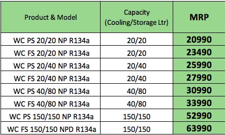 Voltas Water Cooler Prices